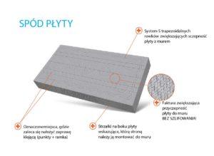 Montaż płyt styropianowych. Spód płyty ETIXX